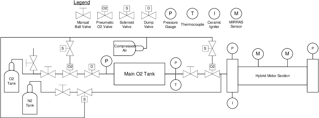 PDF] Hybrid Rocket Burning Rate Enhancement by Nano-Scale ...