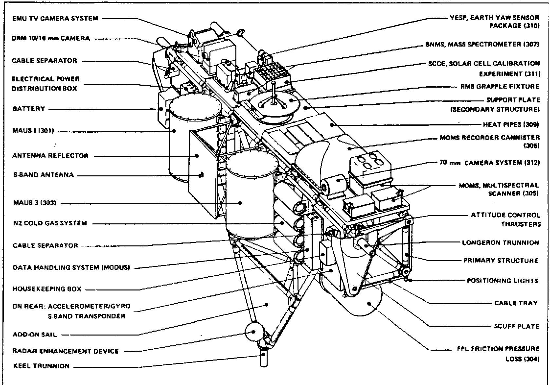 Satellite Wiring Diagram It Shows The Various Electrical Circuits