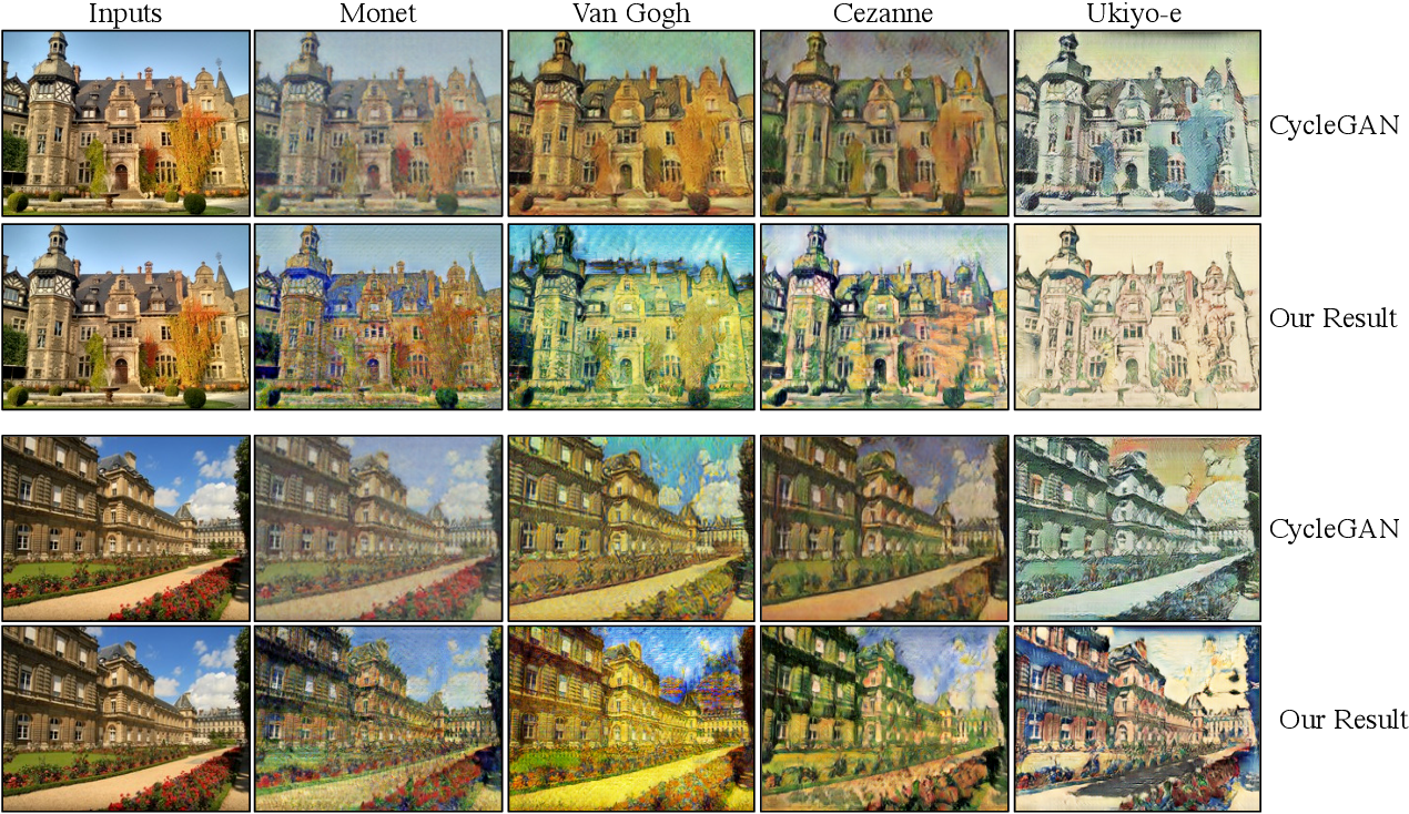 Table I from Gated-GAN: Adversarial Gated Networks for Multi