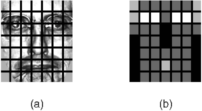 Face Description with Local Binary Patterns: Application to