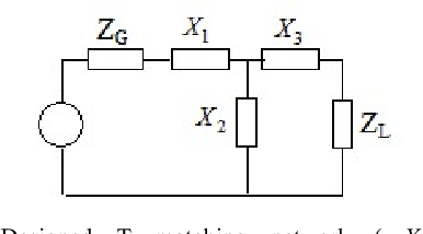 Real frequency design of Pi and T matching networks with