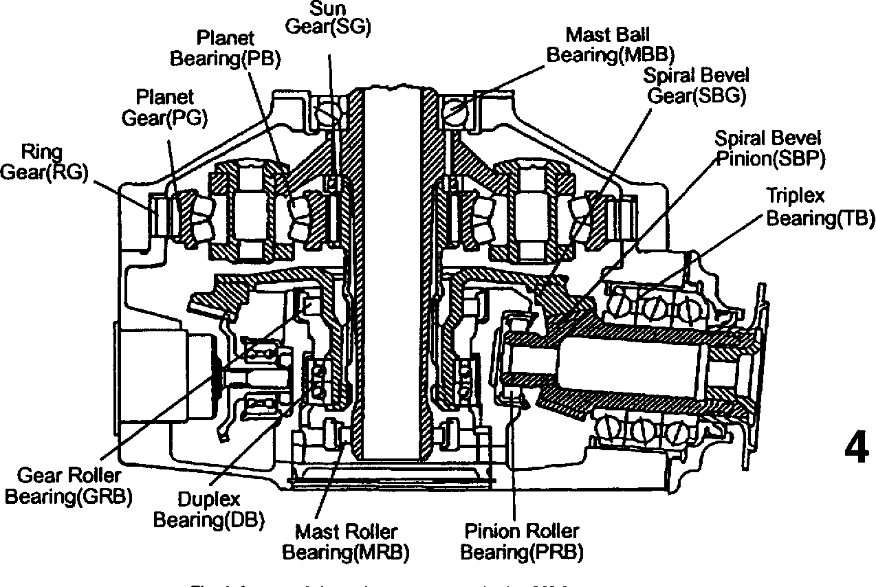 MRB-3 Main Mast