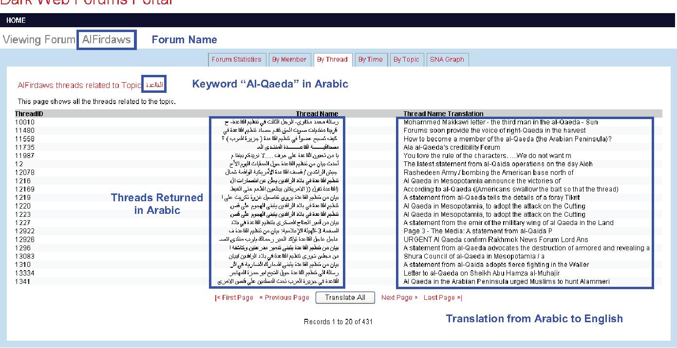 Dark web forums portal: Searching and analyzing jihadist