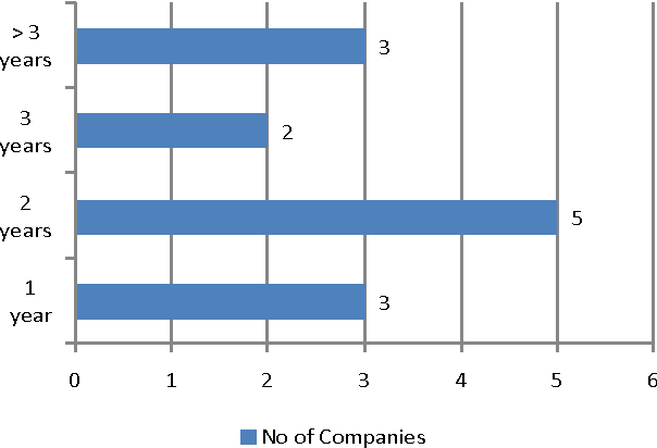 Figure 1 from Impact of regulatory requirements on medicine