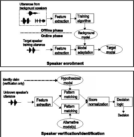 speaker recognition tutorial