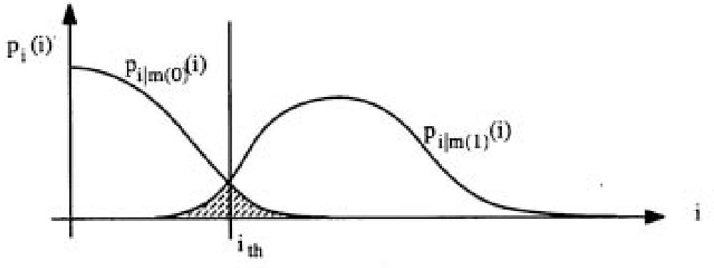 figure 13.19