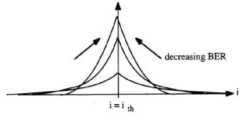figure 13.23