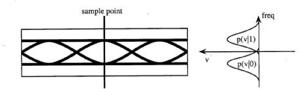 figure 13.24