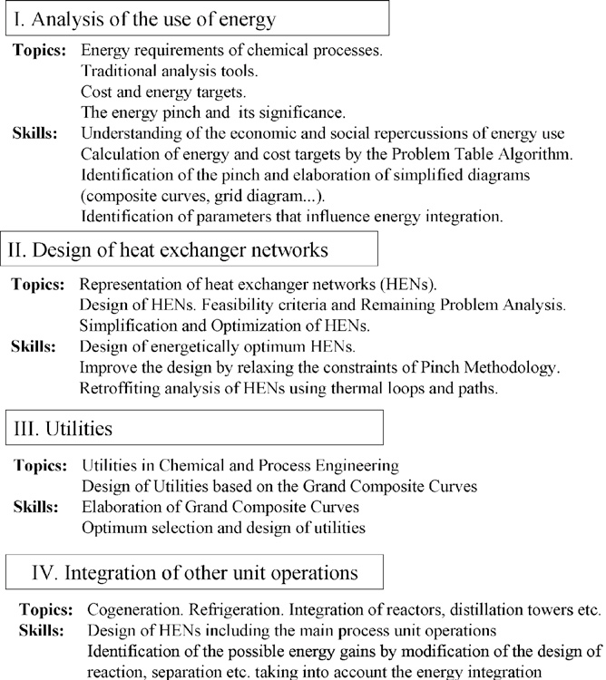 Pdf Hint An Educational Software For Heat Exchanger Network Design With The Pinch Method Semantic Scholar