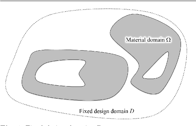 PDF] Title Matlab code for a level set-based topology