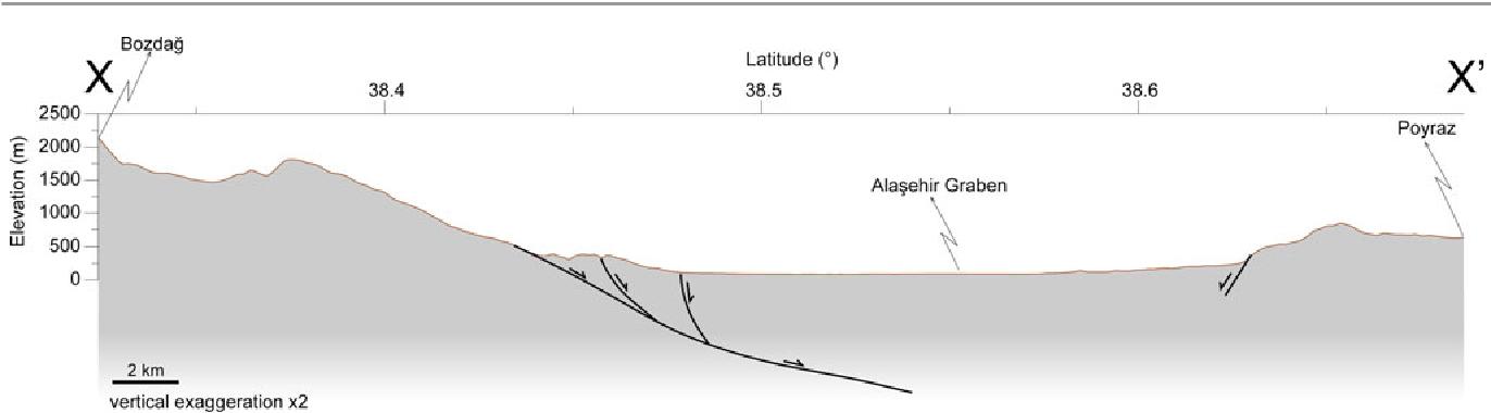 figure 28.2