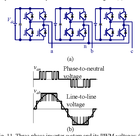 Figure 11 from Characterization of HV-IGBT for high-power