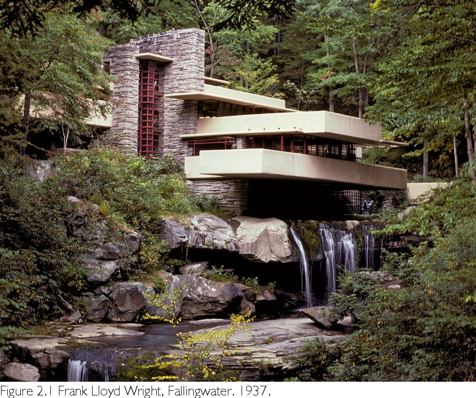 The Aesthetics Of Frank Lloyd Wright S Organic Architecture Hegel Japanese Art And Modernism Semantic Scholar