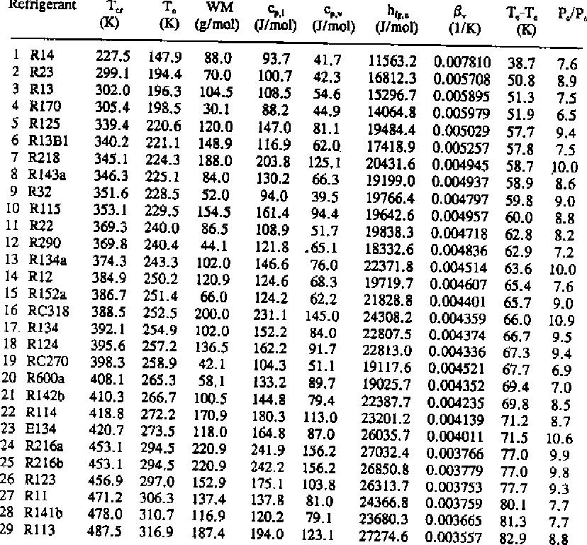 Evaluation of Suction Line-Liquid Line Heat Exchange in the