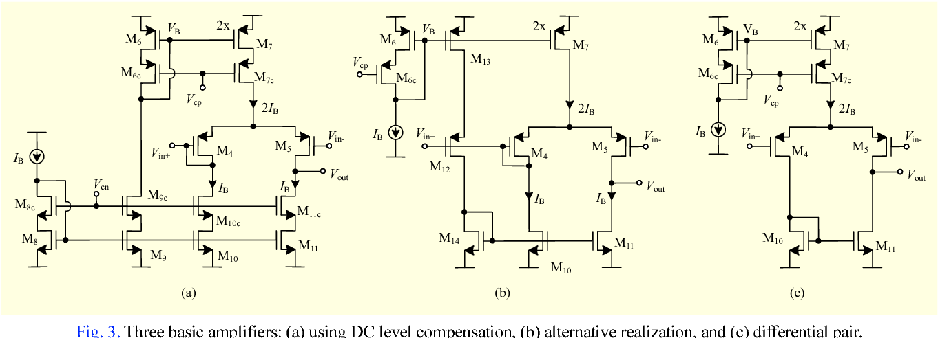 PDF] Design of Two-Stage Class AB CMOS Buffers: A Systematic