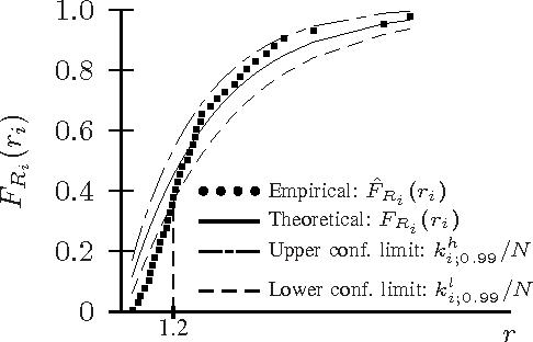 Gaussian Mixture Modeling by Exploiting the Mahalanobis
