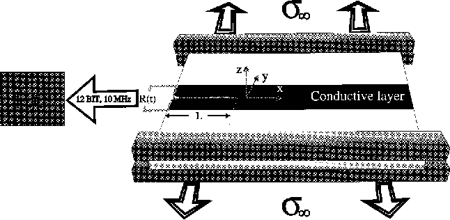 FIG. 1. A schematic view of the experimental system. Steel bars are glued to opposite surfaces of a rectangular PMMA sheet with an initial seed crack in its center. The stress, s` , is applied via uniform quasistatic displacement of the bars. THE center of the plate is coated with a 30-mm-wide strip of a thin ~1-mm-thick! conductive layer. As the crack propagates across the sample, it cuts the conductive layer and changes its resistance. The instantaneous resistance of the conductive layer is found by measuring the voltage drop across it at 10-MHz rate to 12-bit resolution. A straight crack, of length L , running through the center of the strip, will produce a ''strip resistor'' of length 2L and width 15 mm, leading to nearly linear relation between the location of the crack tip and the resistance of the plate.