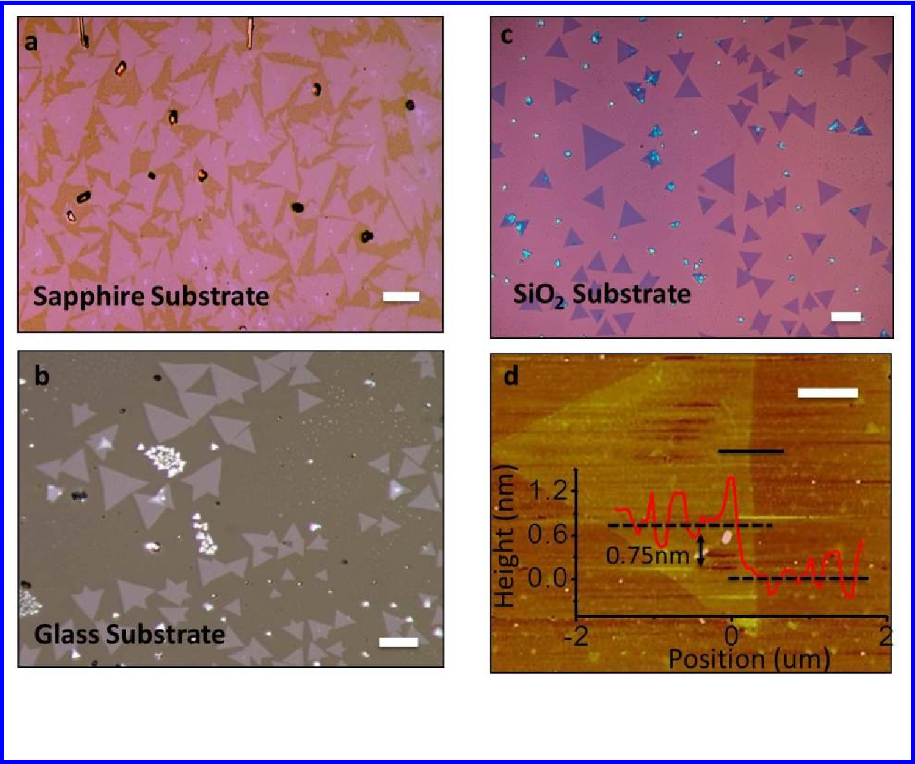 Figure 3 from Vapor-solid growth of high optical quality