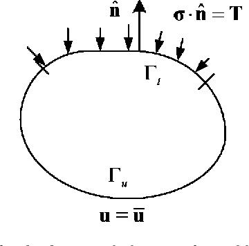 PDF] Finite Element Analysis Using Nonconforming Mesh