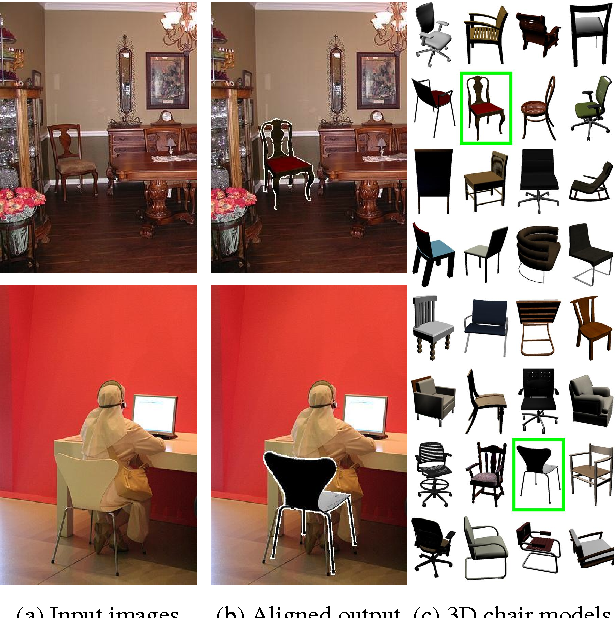 Figure 1 from Seeing 3D Chairs: Exemplar Part-Based 2D-3D