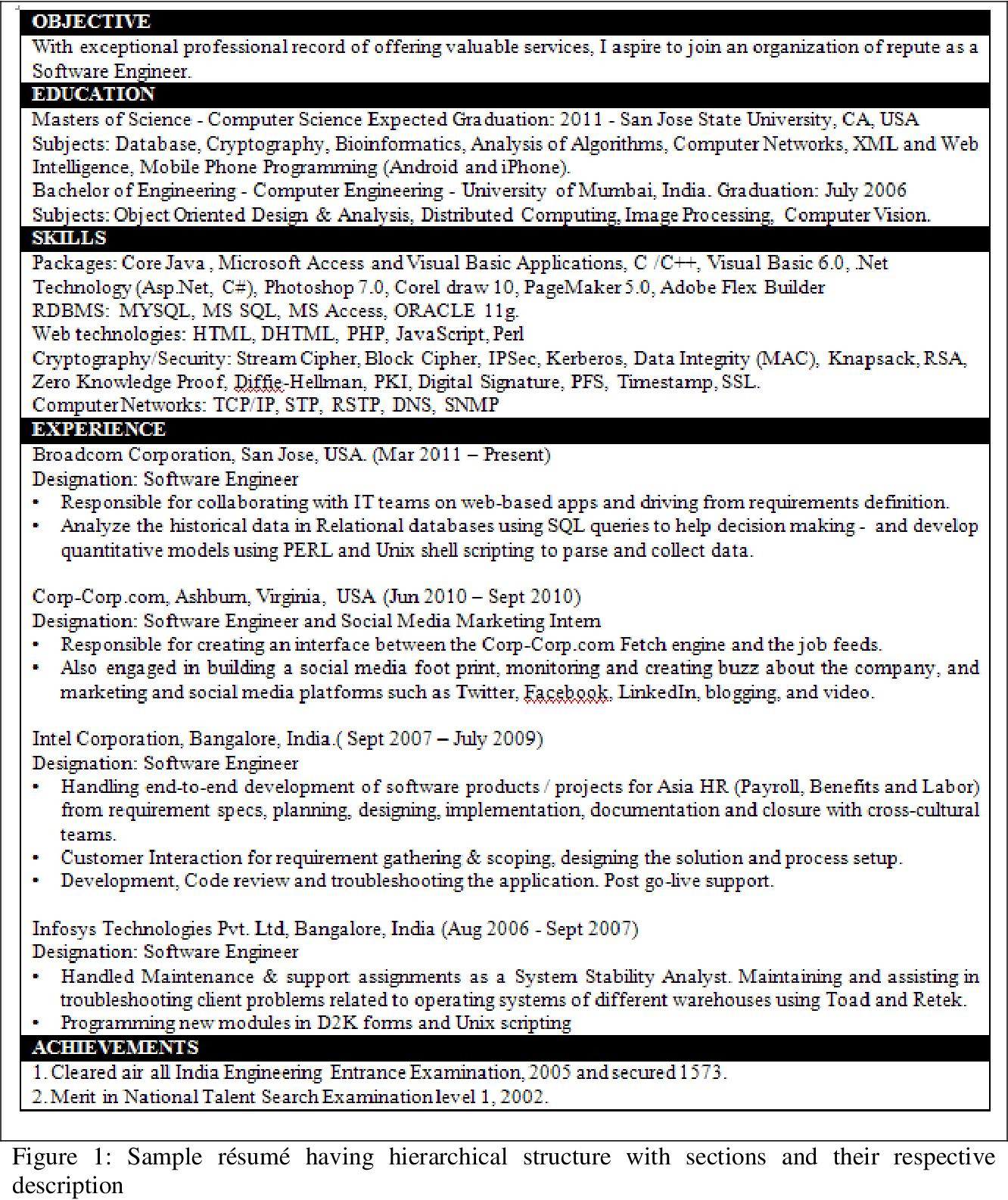PDF] Enhancing Productivity of Recruitment Process Using