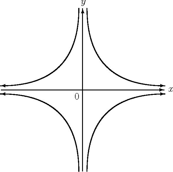 PDF] Zero-Energy Flows and Vortex Patin Quantum Mechanics