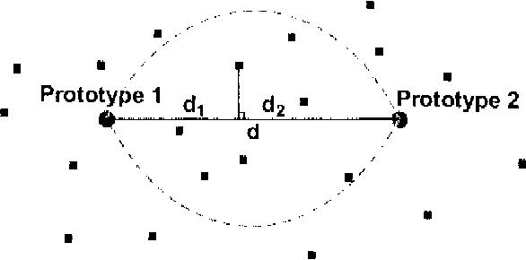 figure 7.11