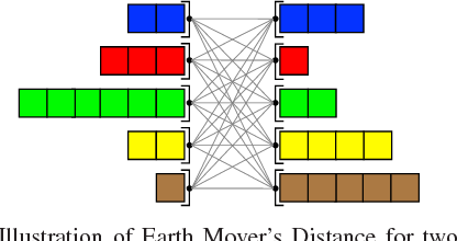 Earth Mover Distance img
