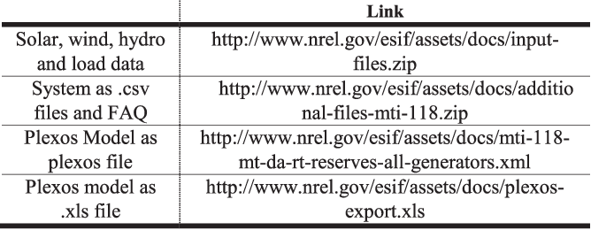 Table II from An Extended IEEE 118-Bus Test System With High