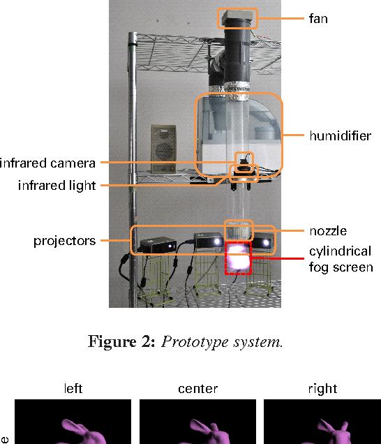 360-degree fog projection interactive display - Semantic Scholar
