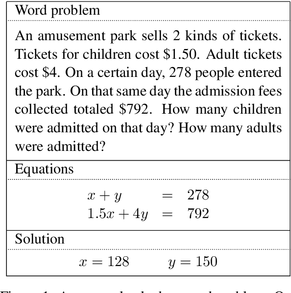 PDF Learning to Automatically Solve Algebra Word ...