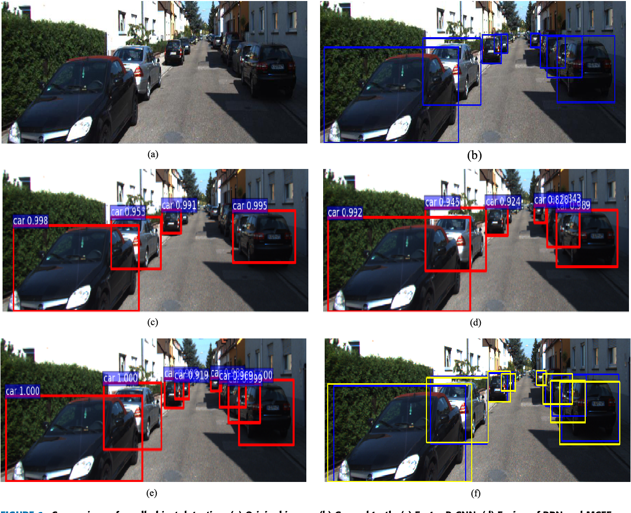 Figure 6 from Object Detection Based on Multi-Layer