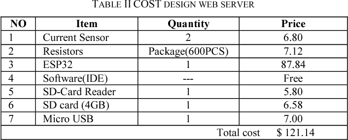 Design and implementation of a low cost web server using