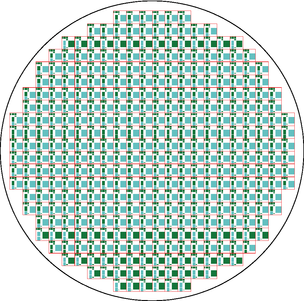 Figure 13 from Reticle Floorplanning and Simulated Wafer