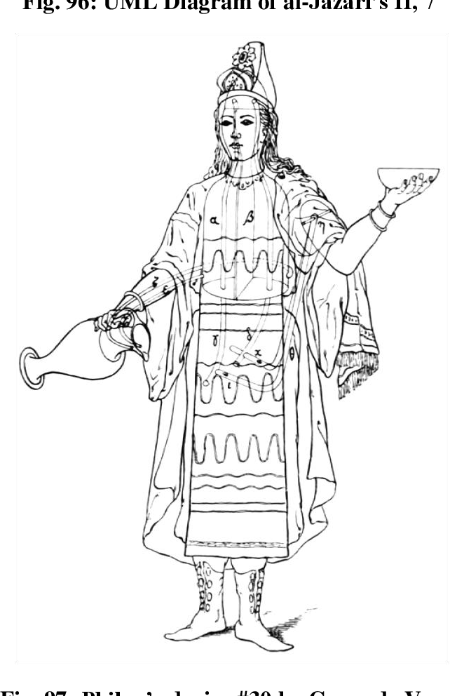 figure 97