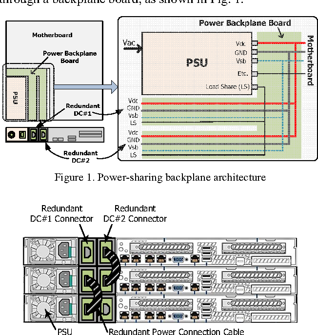Figure 1 from Efficient Server Power Supply Configuration
