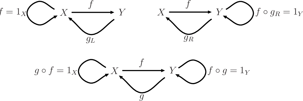 PDF] Lecture Notes on Linear System Theory - Semantic Scholar