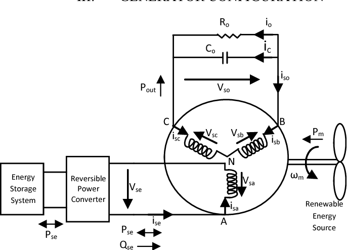 Figure 1 From Steady State Analysis Of A Novel Single Phase Induction Generator For Renewable Energy Conversion Semantic Scholar
