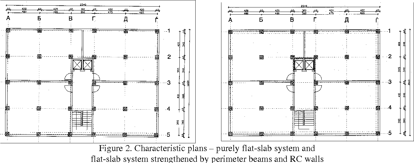 Figure 2 from SEISMIC PERFORMANCE OF FLAT-SLAB BUILDING