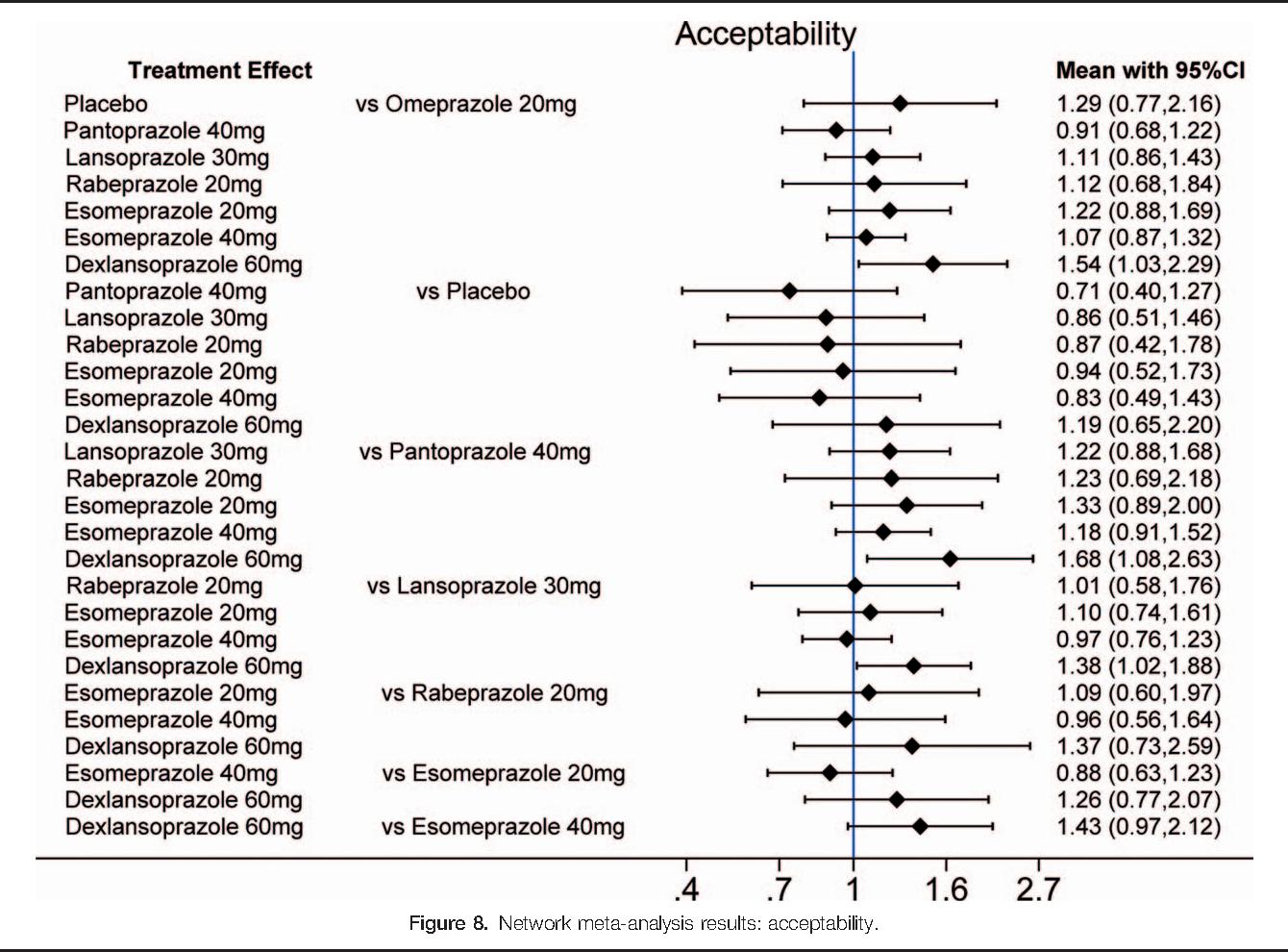 hydrochlorothiazide oral tablet 12.5mg