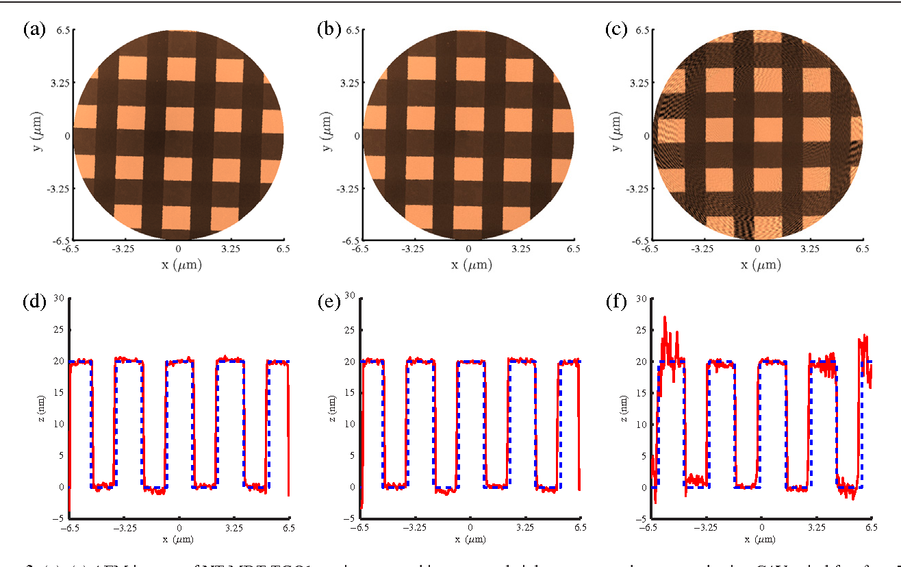 Figure 3 from Fast spiral-scan atomic force microscopy