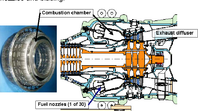 Figure 4 from Dry low emission gas turbine industrial power