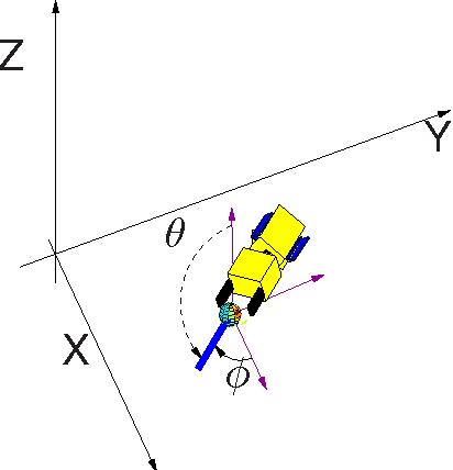 PDF] Reaching with a Redundant Anthropomorphic Robot Arm