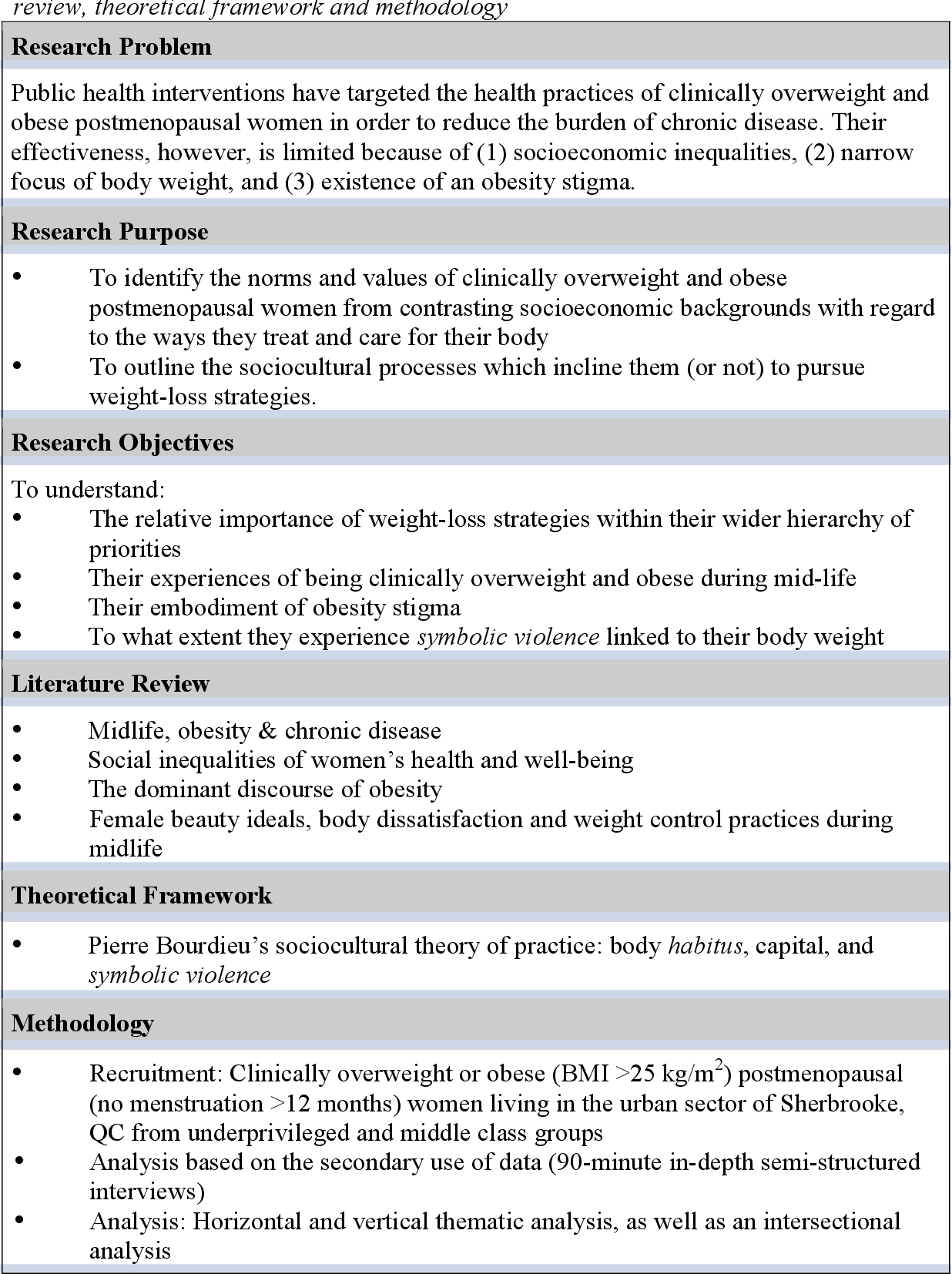 Pdf Facing The Challenges Of Female Obesity During Midlife Social Inequality Weight Control And Stigma In Clinically Overweight And Obese Women Semantic Scholar
