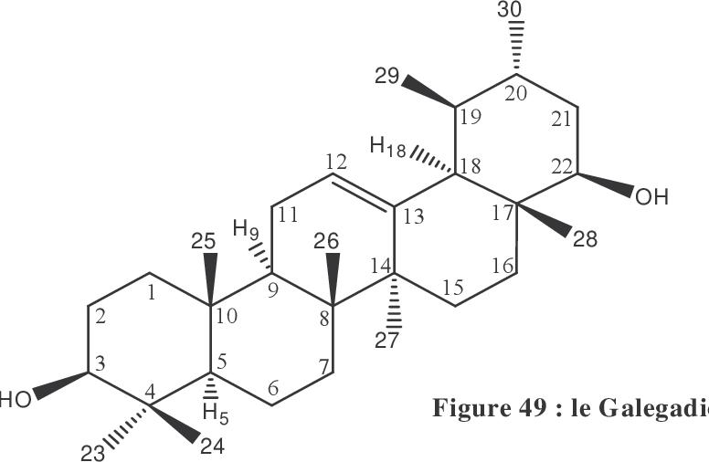figure 49