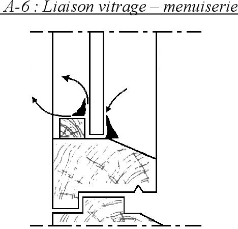 figure A-6