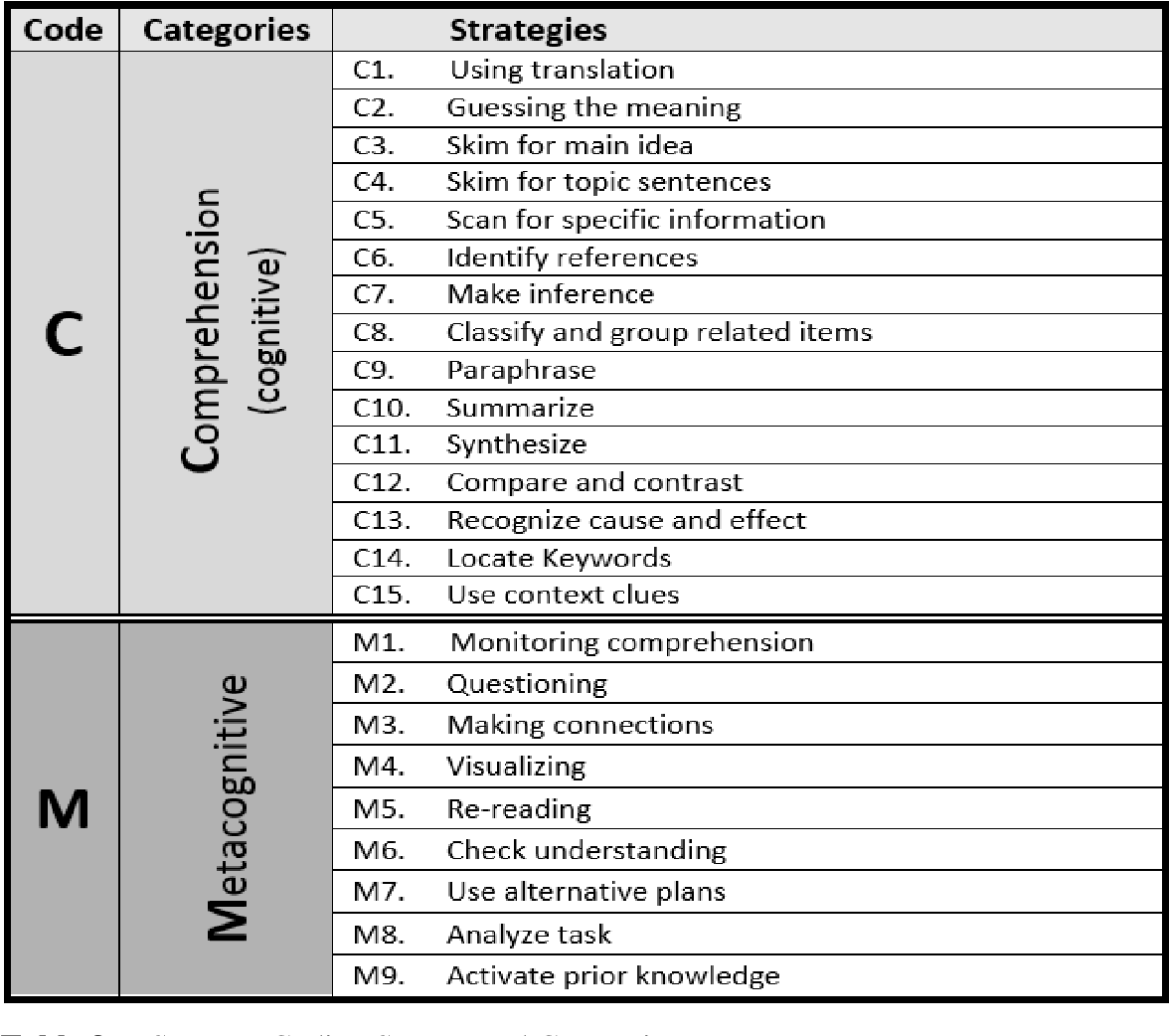 Table 8 from The Effectiveness of Teaching Reading (Meta