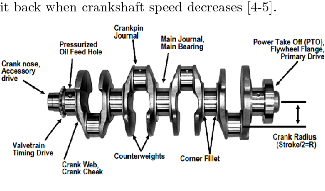Engine Crankshaft Diagram