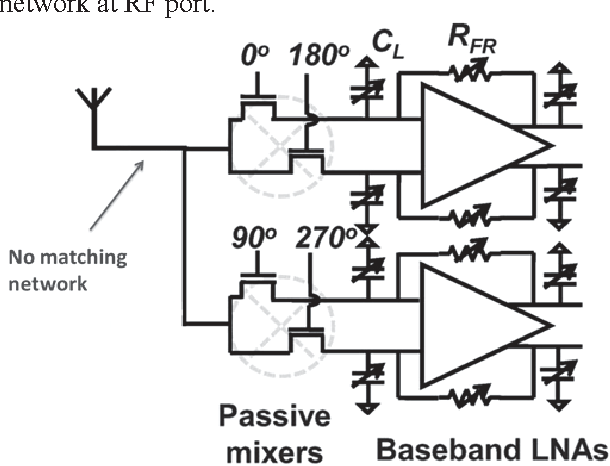 Figure 3 from A CMOS passive mixer-first receiver front-end