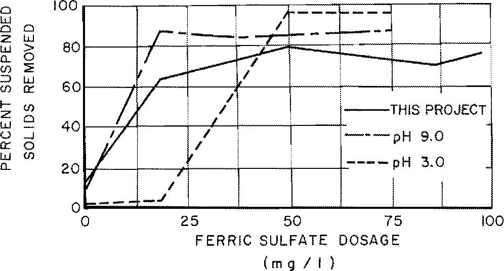 PDF] Review paper: Evaluation of Techniques for Algae